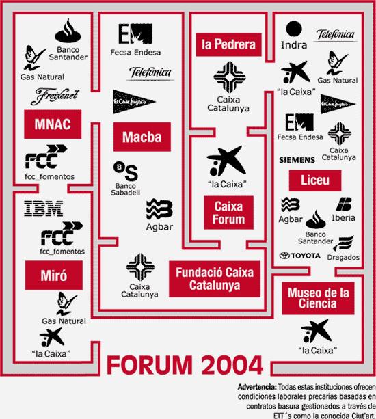 de-que-va-realmente-el-forum-cultura