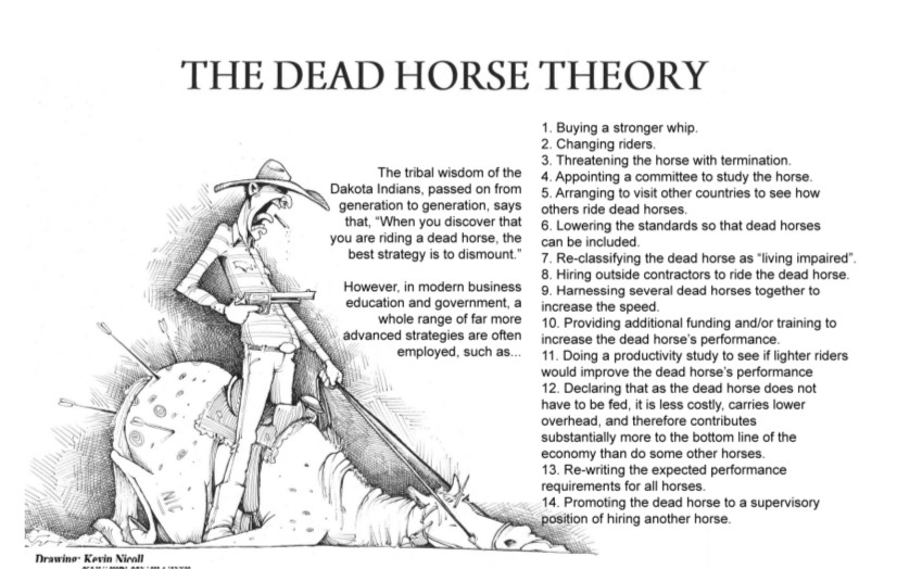 theory of the dead horse