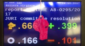 (Es) El Parlamento Europeo se posiciona en favor de la protección fuerte de los alertadores en la Unión Europea