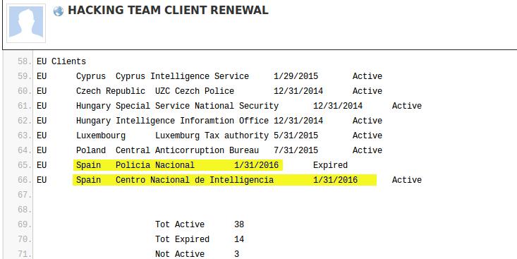 El gobierno español contrató a la empresa hackeada @hackingteam que se dedica a espiar e infectar a los ciudadanos.